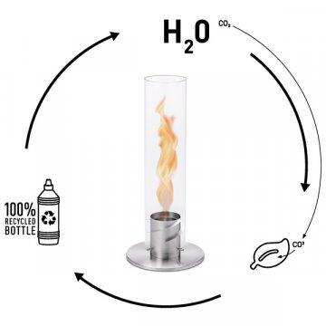 höfats Bioethanol-Flasche 6er Set 6x1l